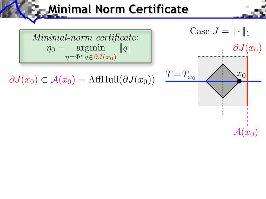 @J ( x0 ) ⇢ A( x0 ) = A↵Hull( @J ( x0 )) Minima...