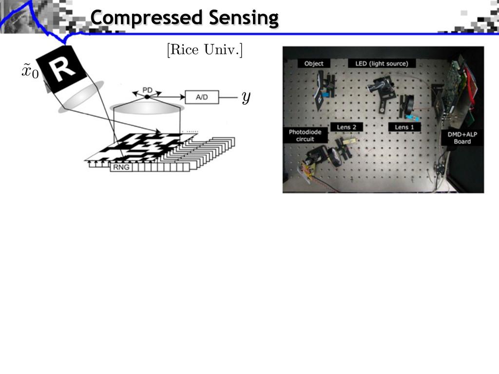 ˜ x0 Compressed Sensing [Rice Univ.]