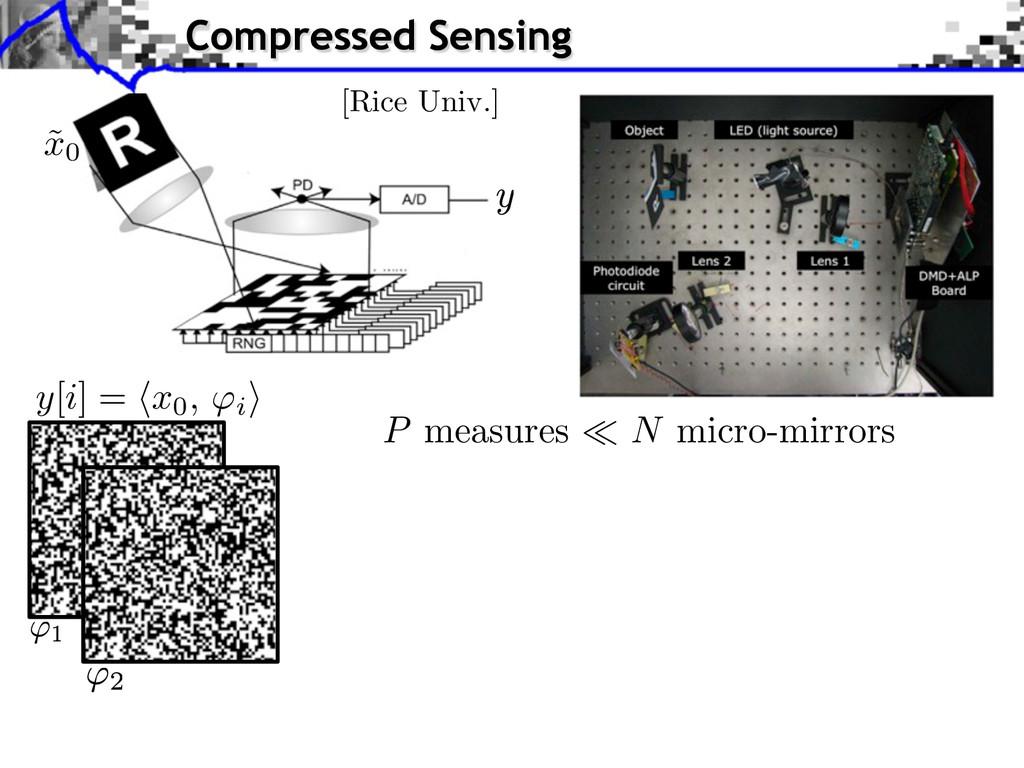 P measures N micro-mirrors ˜ x0 y [ i ] = h x0,...