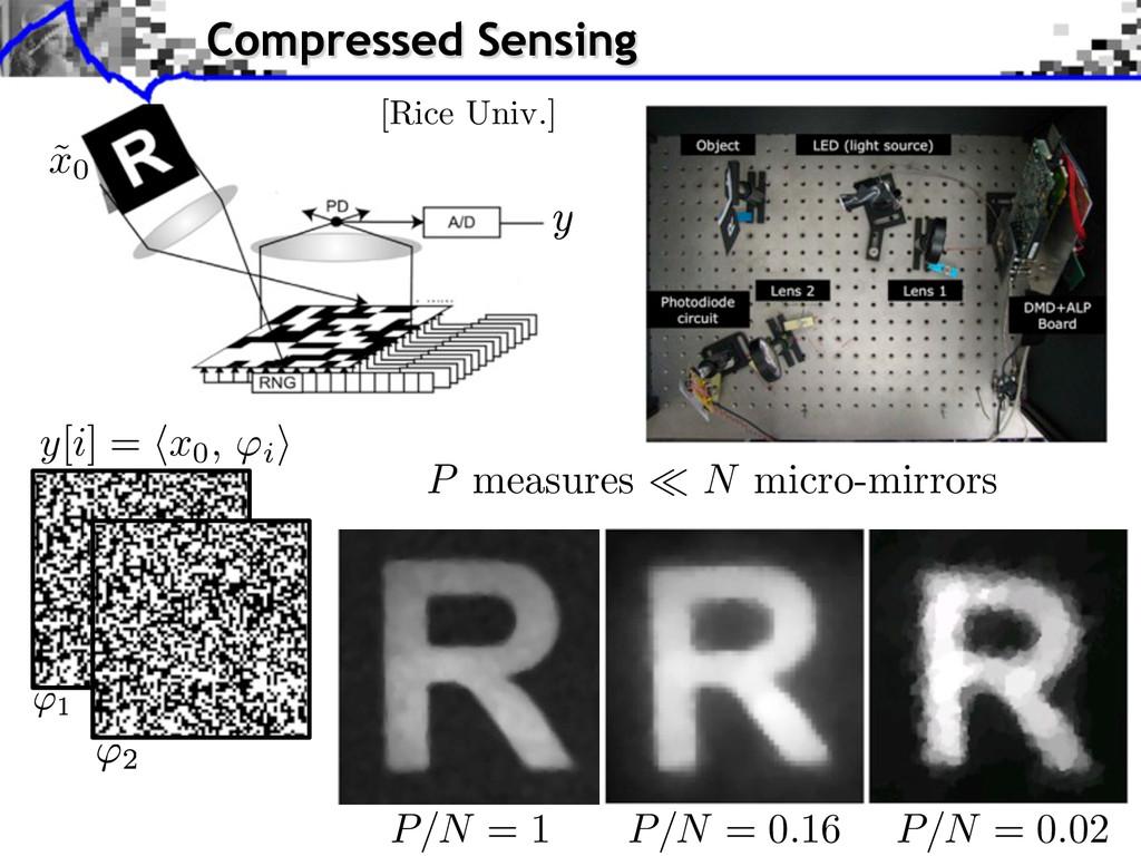 P/N = 0.16 P/N = 0.02 P/N = 1 P measures N micr...