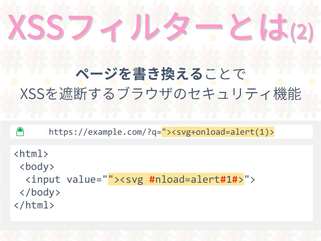 """https://example.com/?q=""""><svg+onload=alert(1)> ..."""