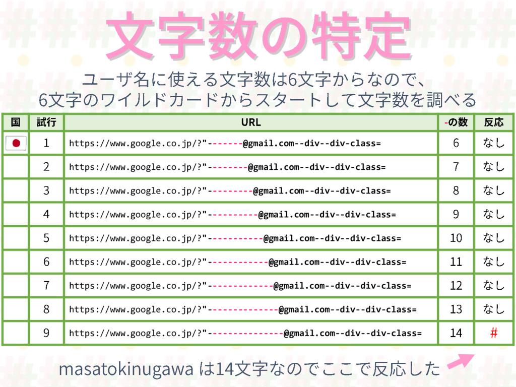 """https://www.google.co.jp/?""""-------@gmail.com--d..."""