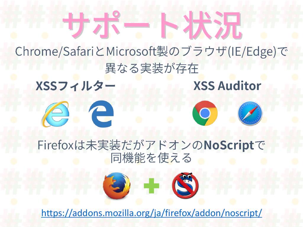 https://addons.mozilla.org/ja/firefox/addon/nos...
