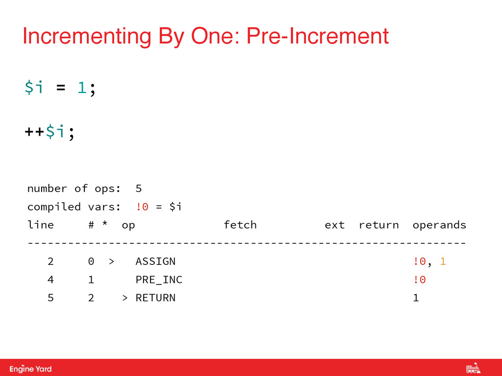 Proprietary and Confidential Incrementing By On...