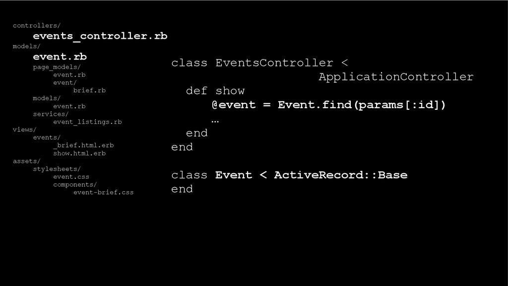 class EventsController < ApplicationController ...