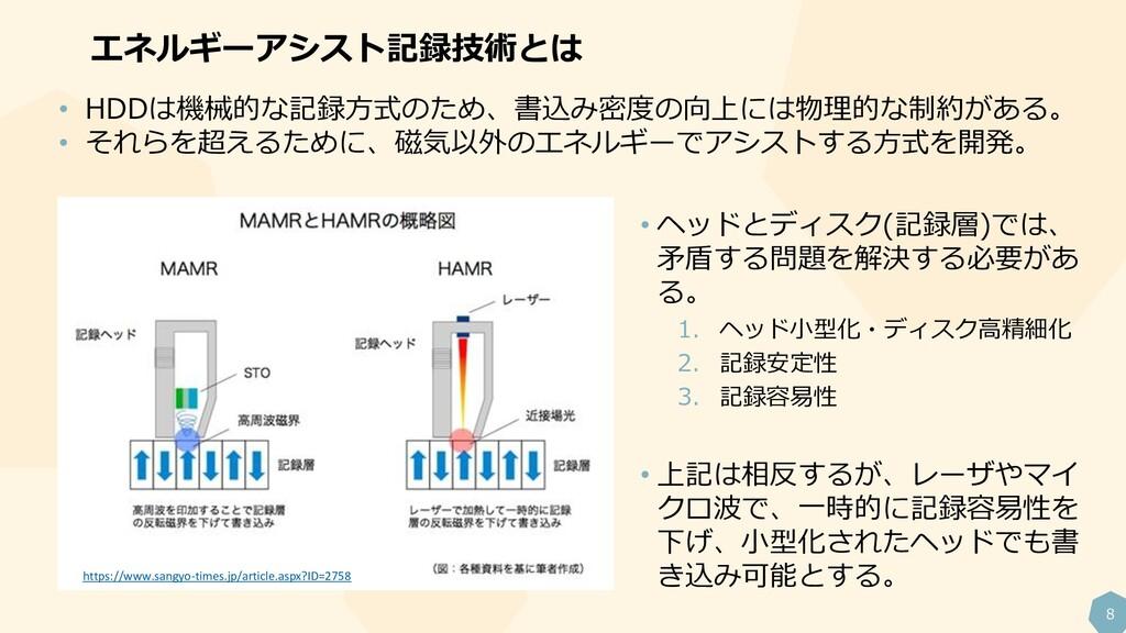 8 エネルギーアシスト記録技術とは https://www.sangyo-times.jp/a...