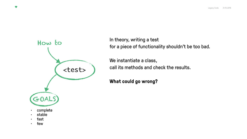 Legacy Code 21.10.2016 How to <test> In theory,...
