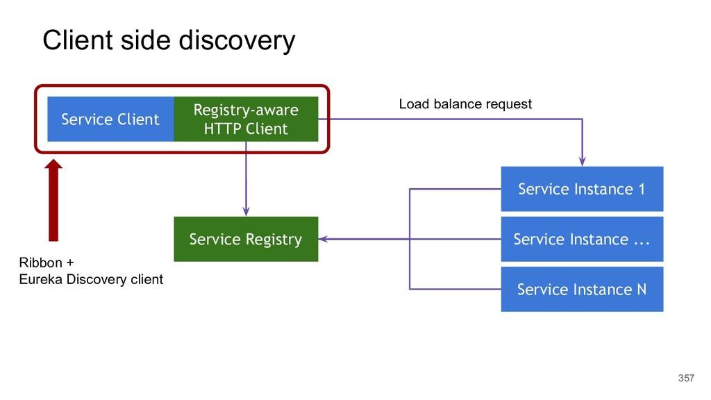 357 Service Client Registry-aware HTTP Client S...