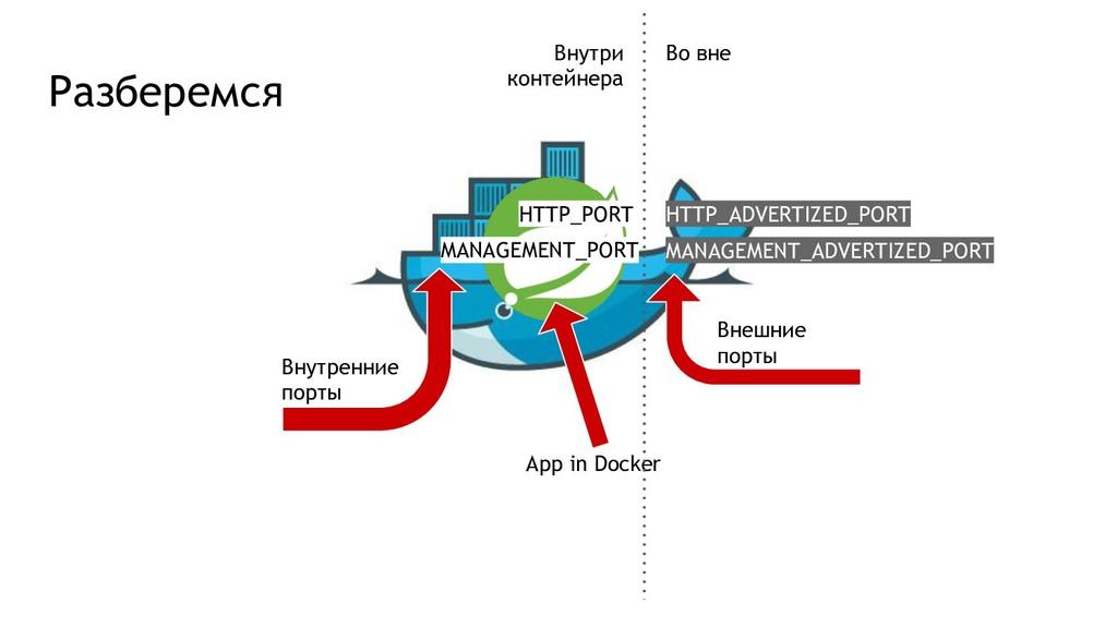 Разберемся HTTP_PORT MANAGEMENT_PORT HTTP_ADVER...