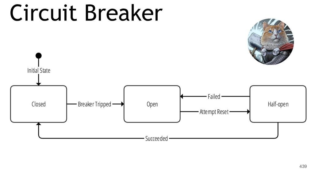 439 Circuit Breaker