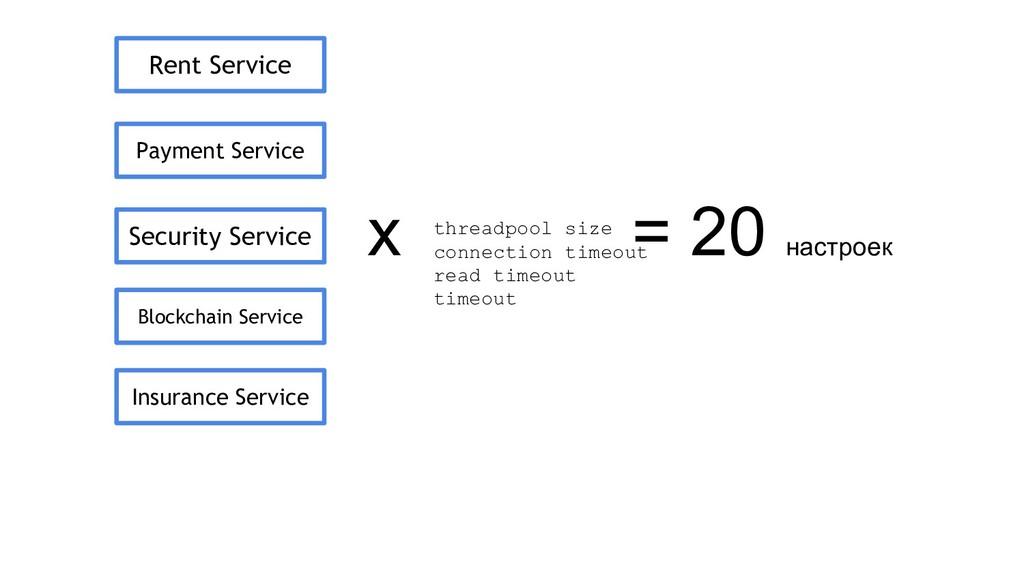 Rent Service Payment Service Security Service B...