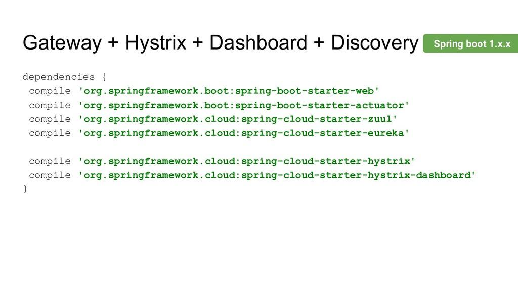 Gateway + Hystrix + Dashboard + Discovery depen...