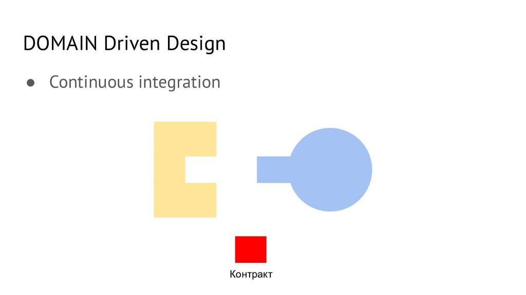 DOMAIN Driven Design ● Continuous integration К...