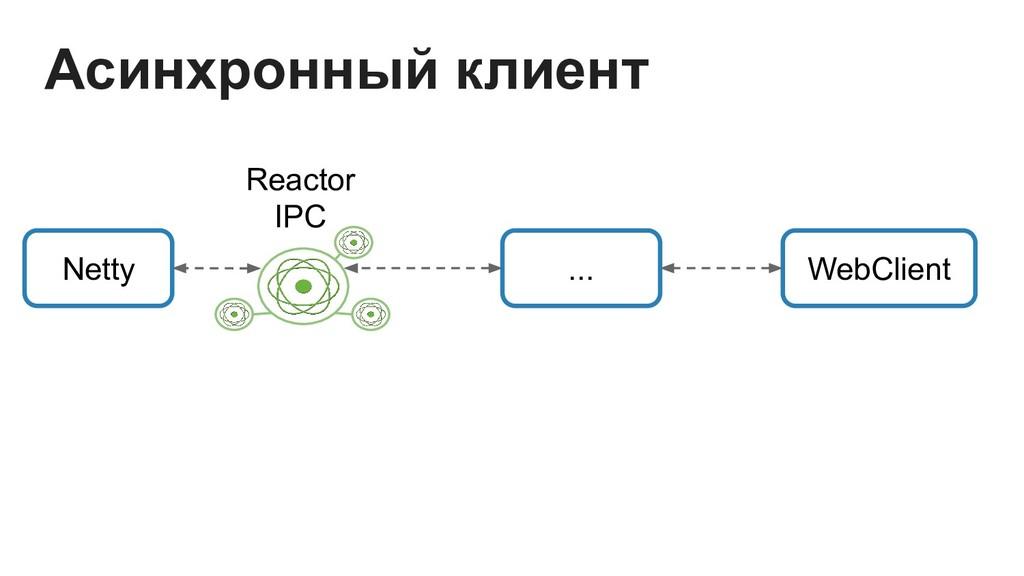 Асинхронный клиент Reactor IPC Netty ... WebCli...