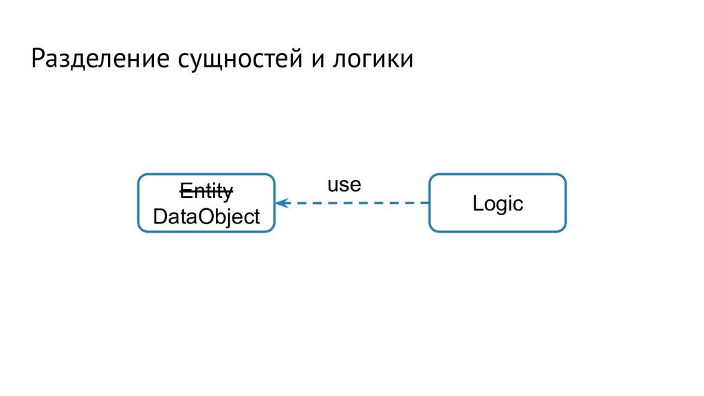 Разделение сущностей и логики Entity DataObject...