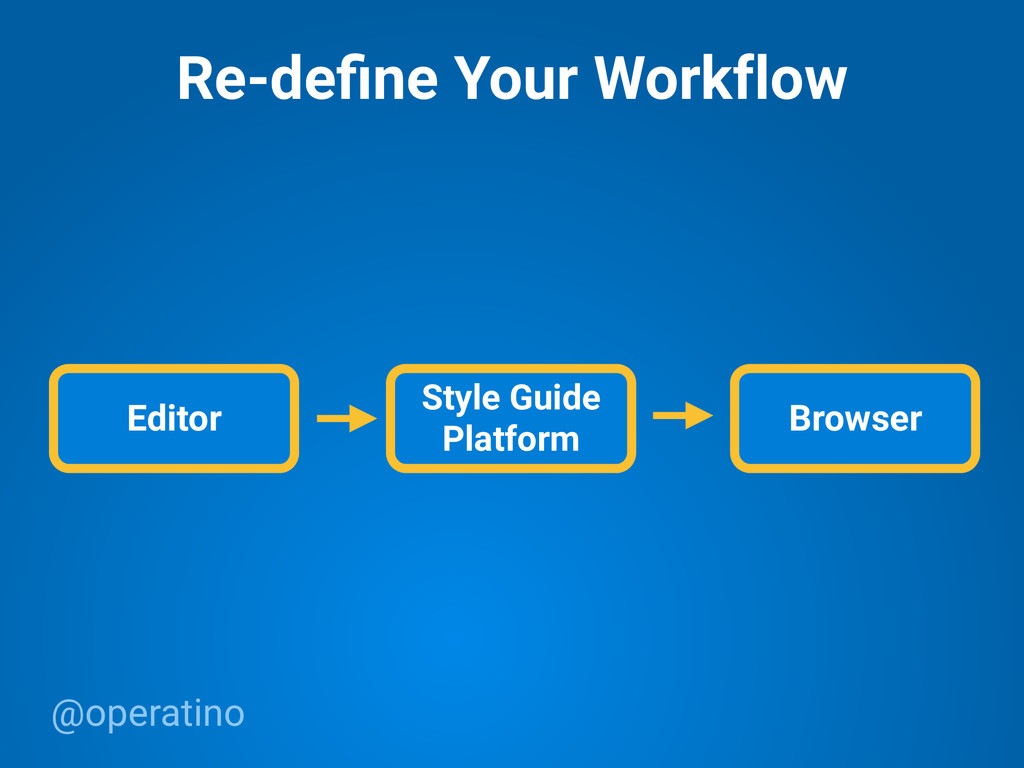 @operatino Re-define Your Workflow Style Guide P...