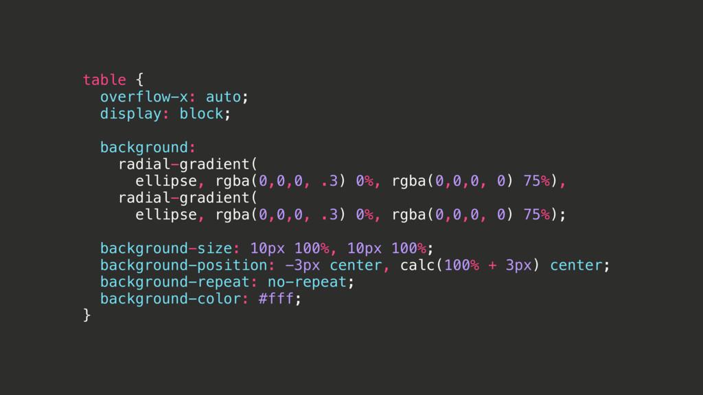 table { overflow-x: auto; display: block; backg...