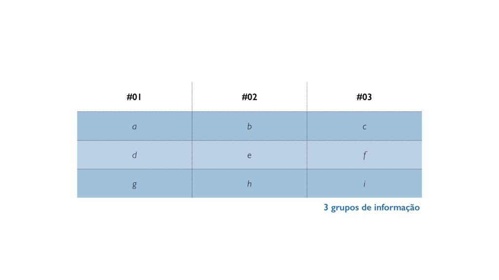 #01 #02 #03 a b c d e f g h i 3 grupos de infor...