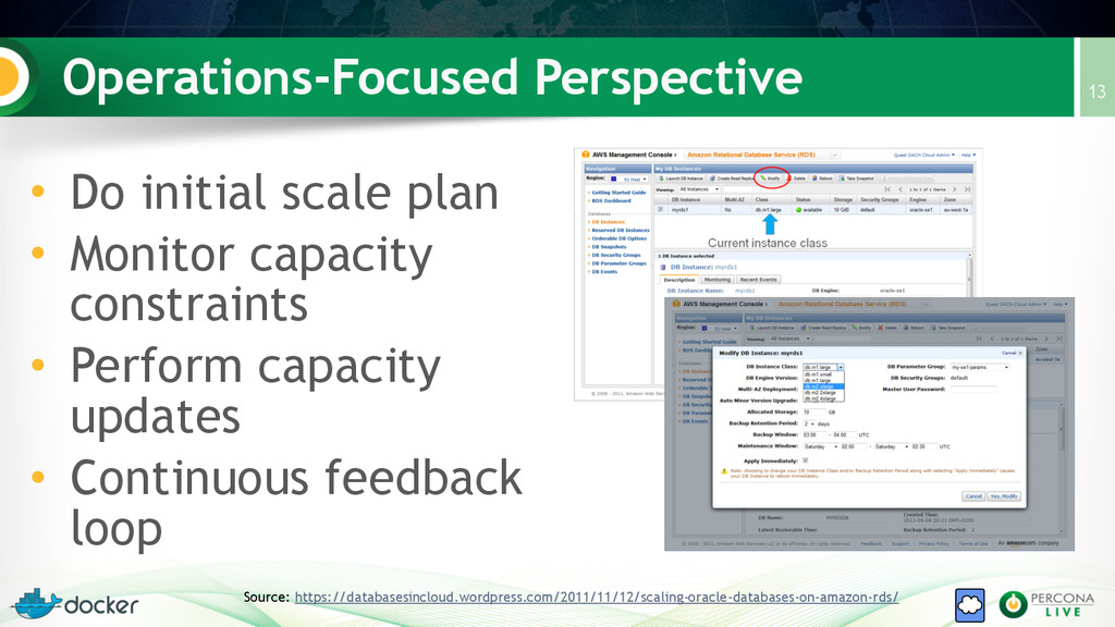 Operations-Focused Perspective 13 Source: https...