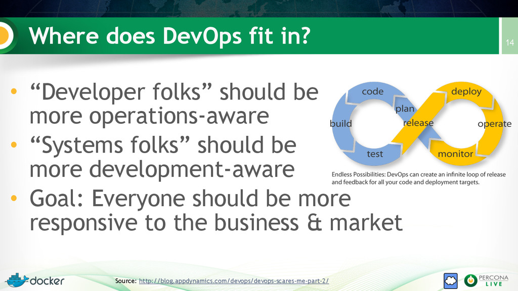 Where does DevOps fit in? 14 Source: http://blo...