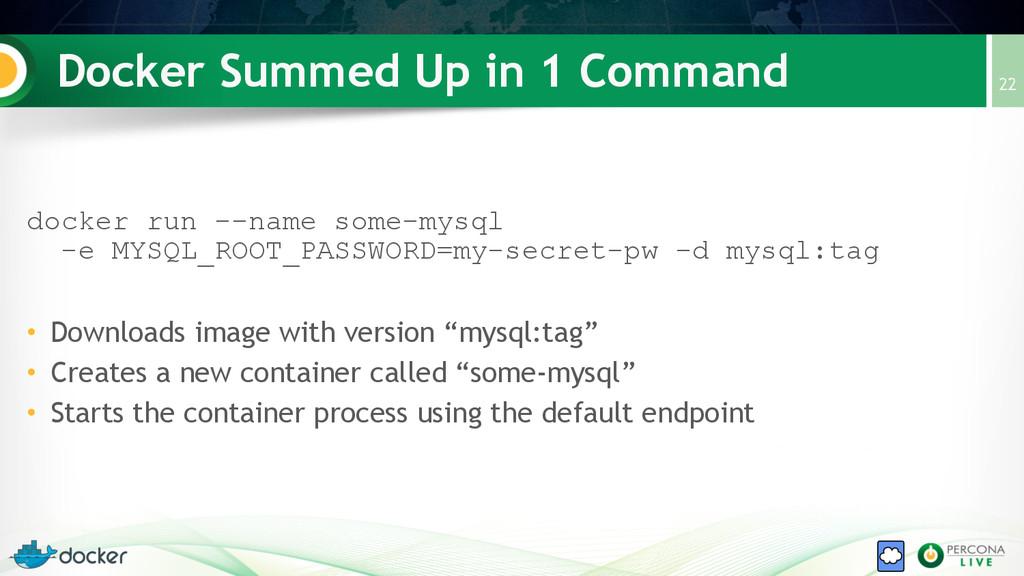Docker Summed Up in 1 Command 22  docker run -...
