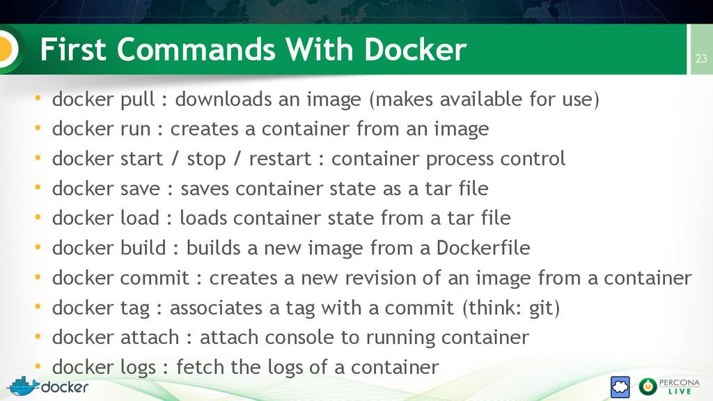 First Commands With Docker 23 • docker pull : d...