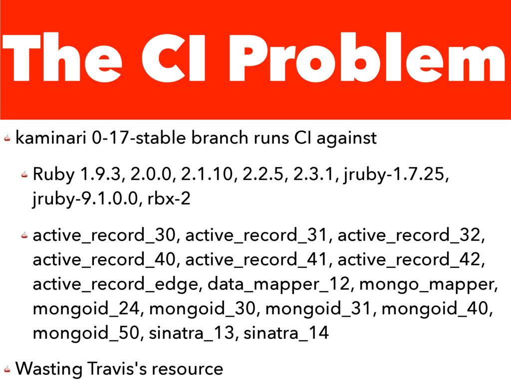 The CI Problem  kaminari 0-17-stable branch run...