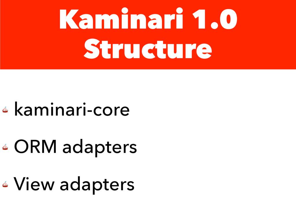 Kaminari 1.0 Structure  kaminari-core  ORM adap...
