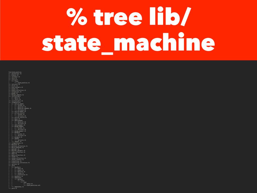 "% tree lib/ state_machine lib/state_machine !""""..."