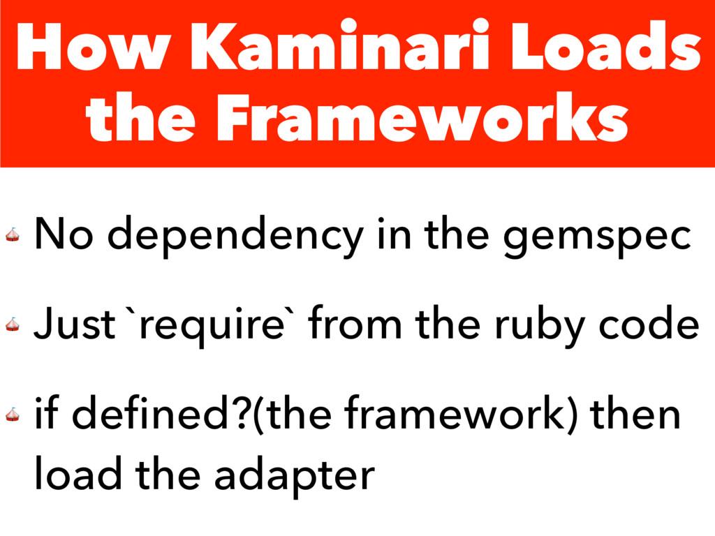 How Kaminari Loads the Frameworks  No dependenc...