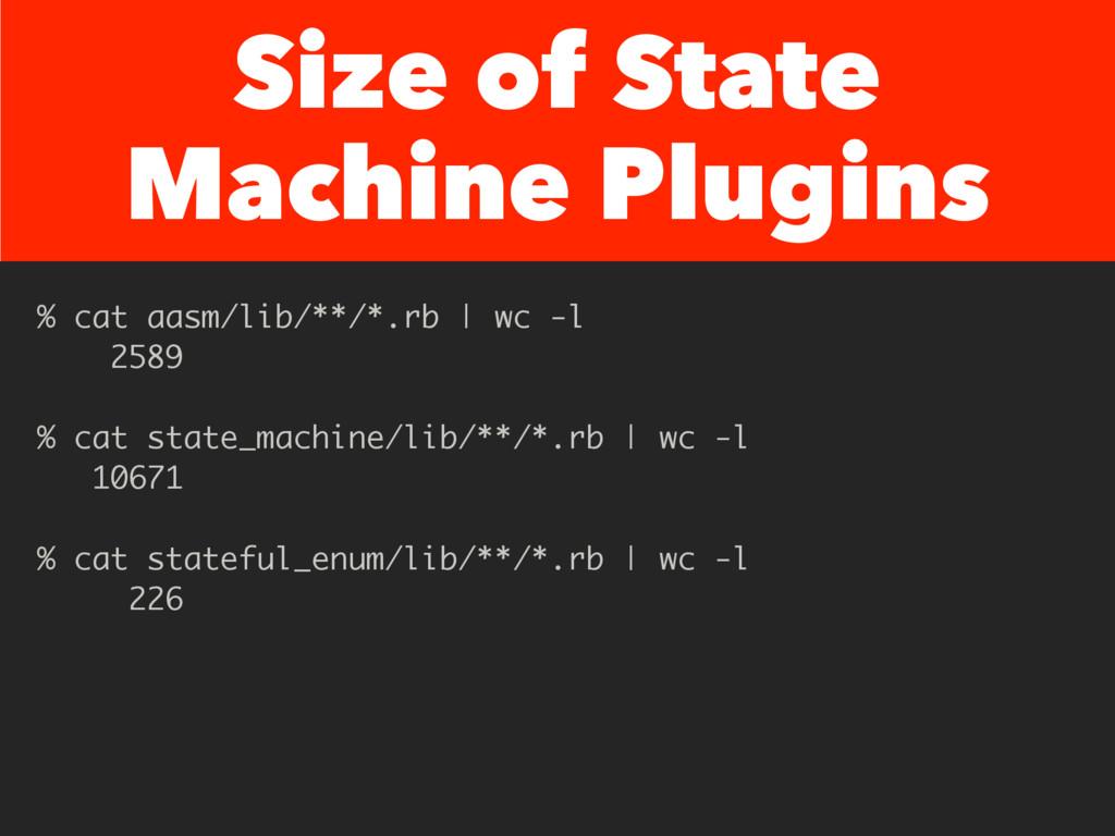Size of State Machine Plugins % cat aasm/lib/**...