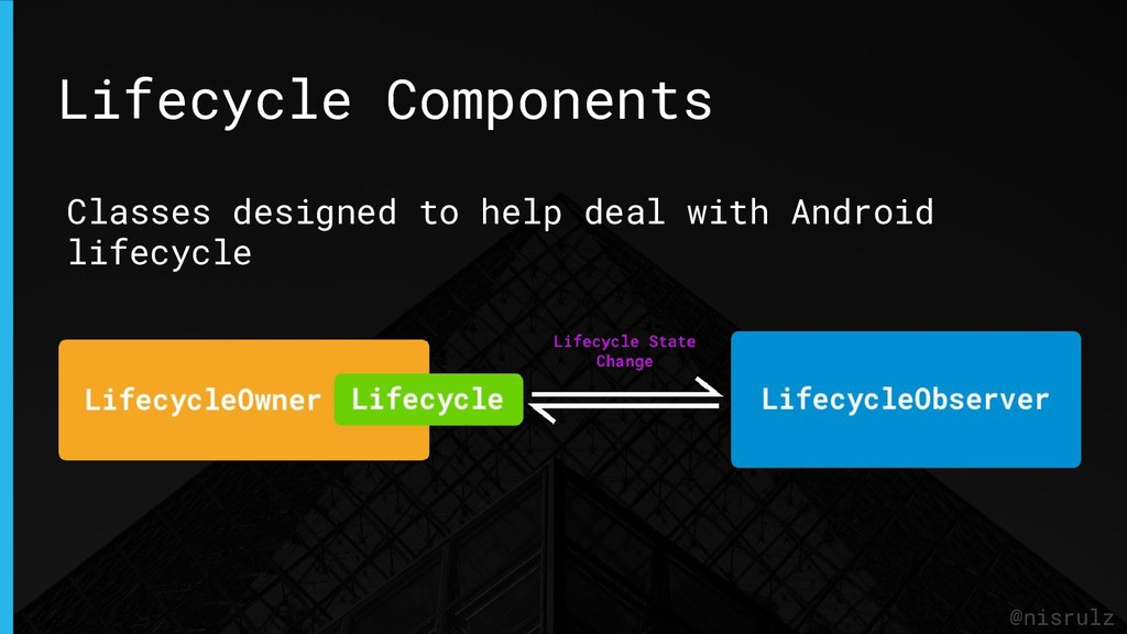 Lifecycle Components @nisrulz Classes designed ...