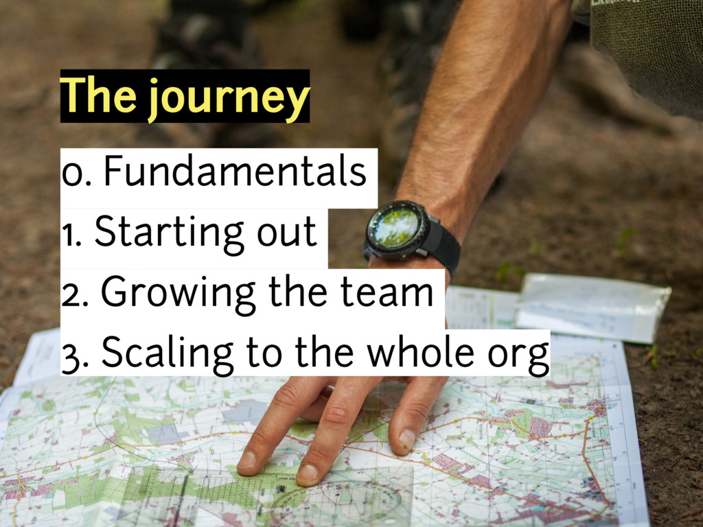 The journey 0. Fundamentals 1. Starting out 2....