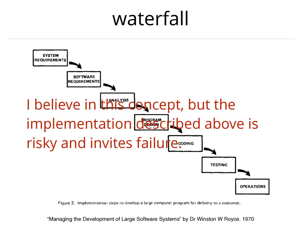 "waterfall ""Managing the Development of Large So..."