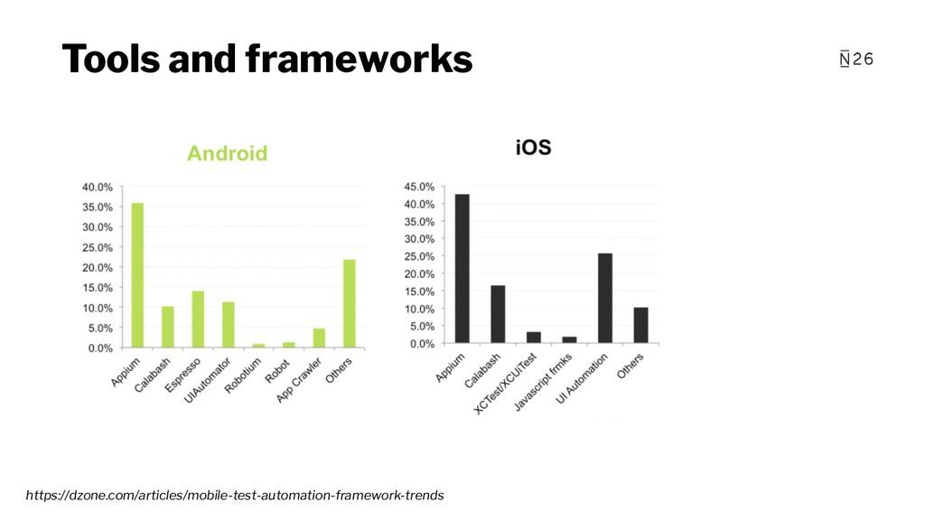 Tools and frameworks https://dzone.com/articles...