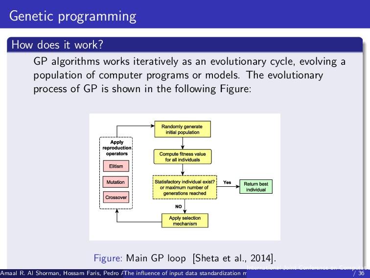 Genetic programming How does it work? GP algori...