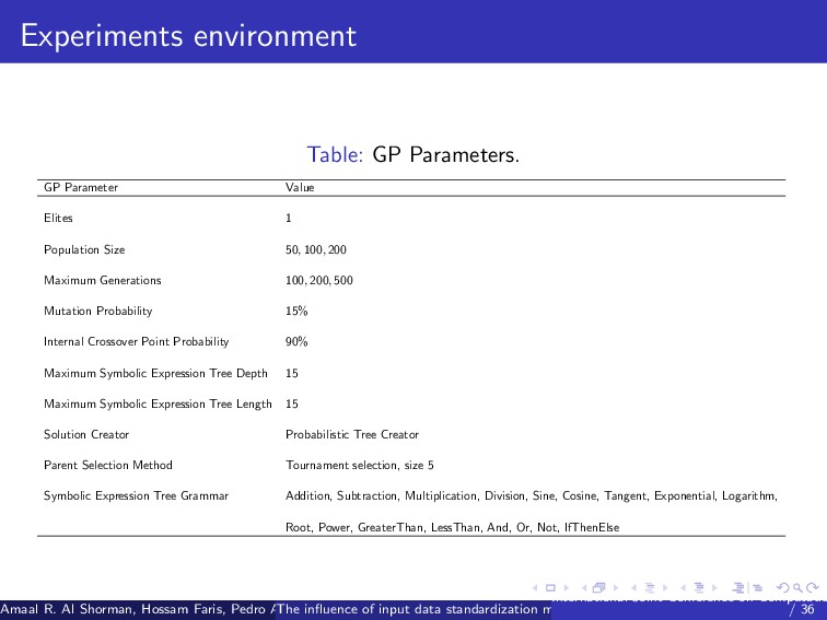Experiments environment Table: GP Parameters. G...