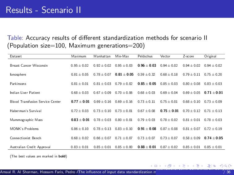 Results - Scenario II Table: Accuracy results o...