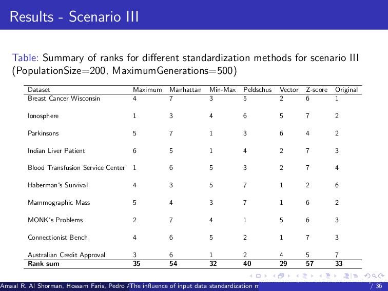 Results - Scenario III Table: Summary of ranks ...