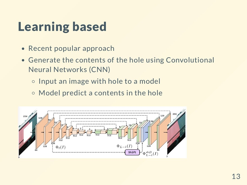 Learning based Recent popular approach Generate...