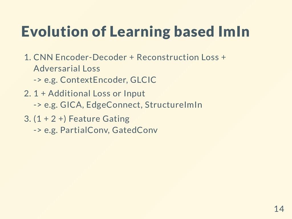 Evolution of Learning based ImIn 1. CNN Encoder...