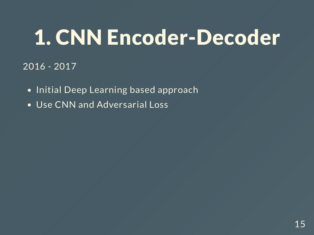 1. CNN Encoder-Decoder 2016 - 2017 Initial Deep...