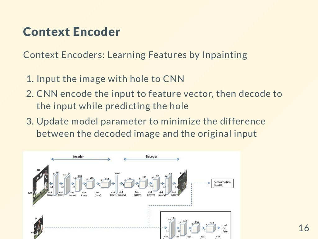 Context Encoder Context Encoders: Learning Feat...