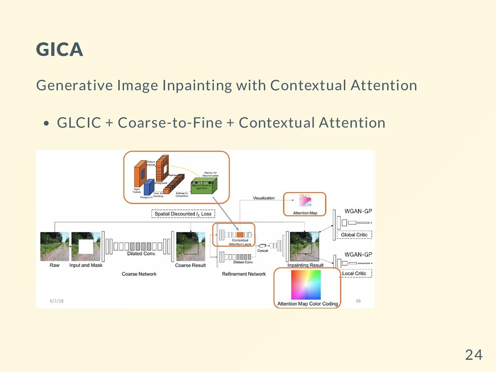 GICA Generative Image Inpainting with Contextua...