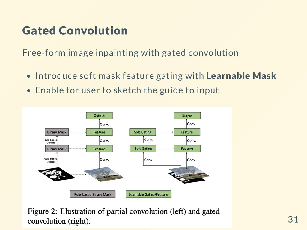 Gated Convolution Free-form image inpainting wi...