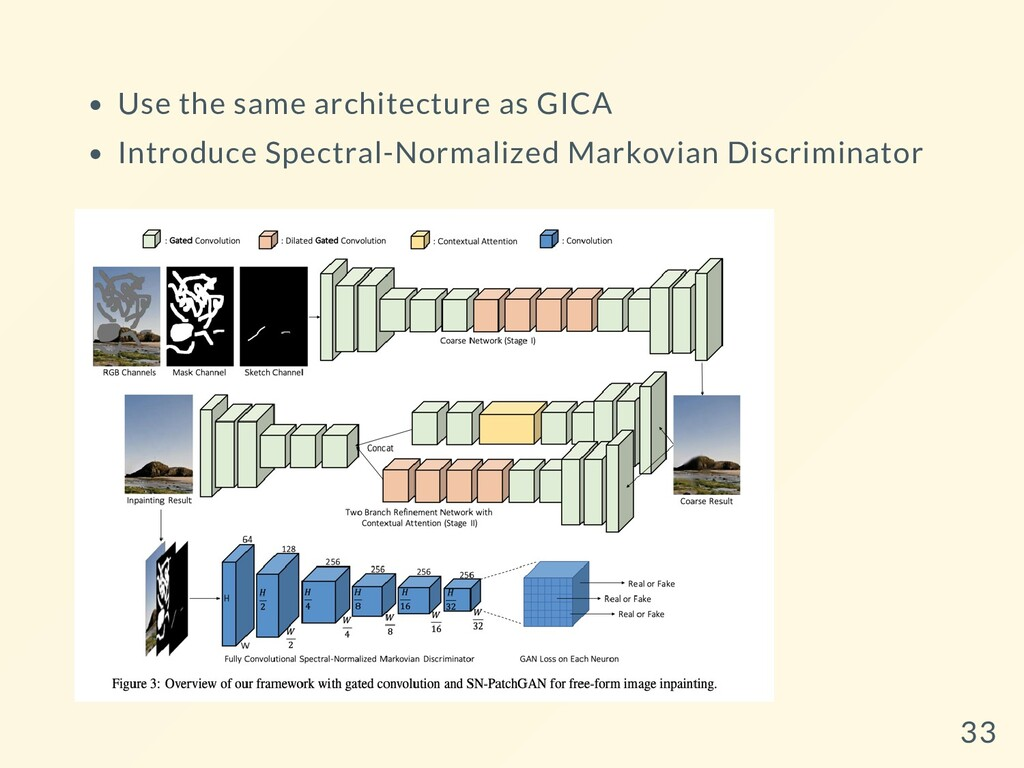 Use the same architecture as GICA Introduce Spe...
