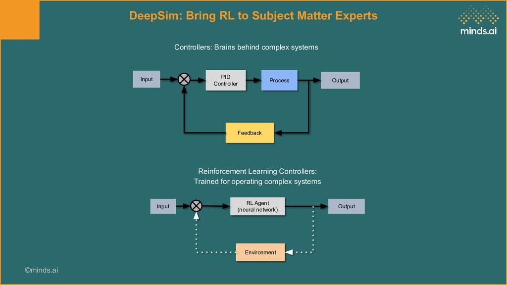 ©minds.ai DeepSim: Bring RL to Subject Matter E...