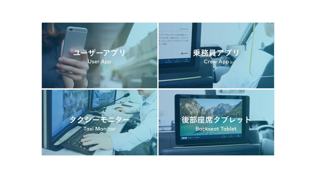 ޙ෦࠲੮λϒϨοτ Backseat Tablet һΞϓϦ Crew App λΫγʔϞ...