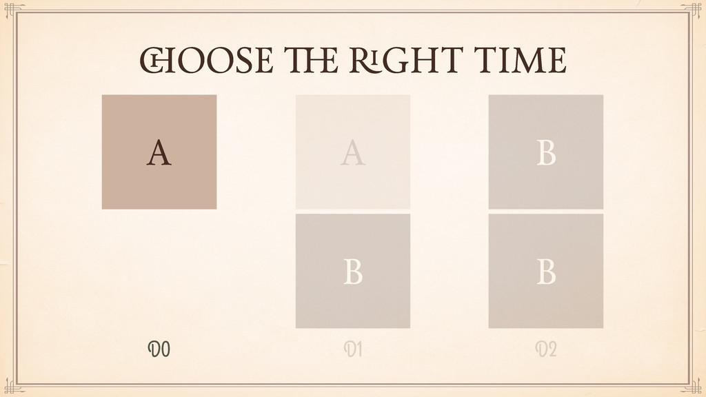 CHOOSE THE RIGHT TIME D0 A D2 B B D1 A B