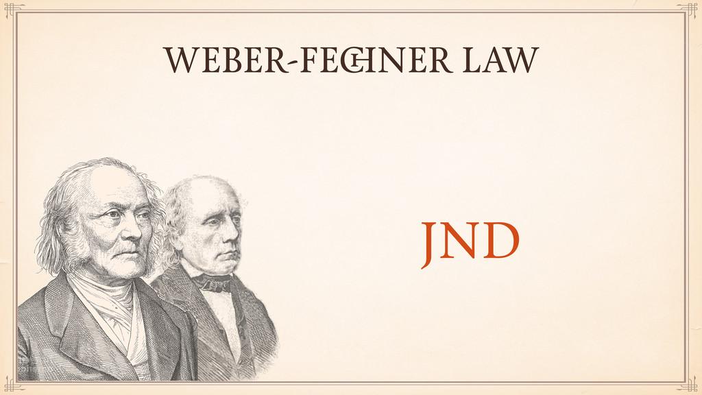 WEBER-FECHNER LAW JND